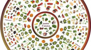 Verdura-e-frutta-di-stagione-1038x576